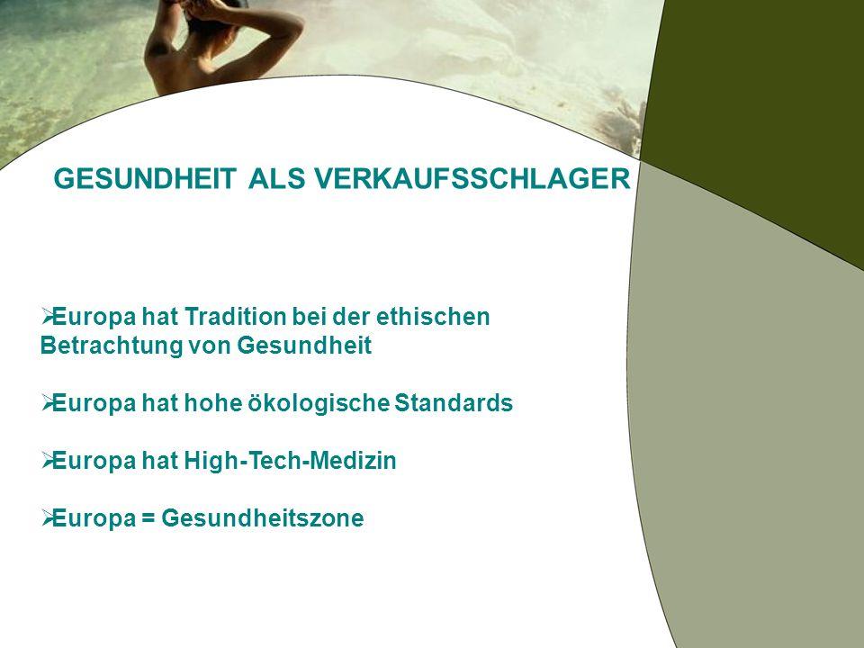EIN NEUES ANGEBOT SCHAFFEN 6.Neue medizinische Zentren (Dialyse) 7.