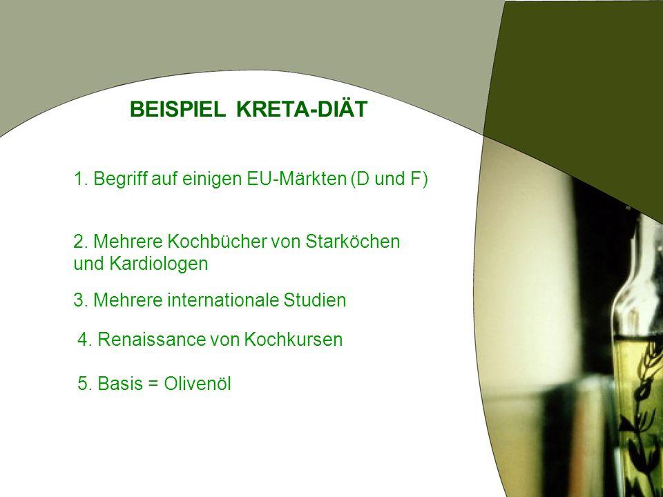 GESUNDHEIT ALS VERKAUFSSCHLAGER Europa hat Tradition bei der ethischen Betrachtung von Gesundheit Europa hat hohe ökologische Standards Europa hat Hig
