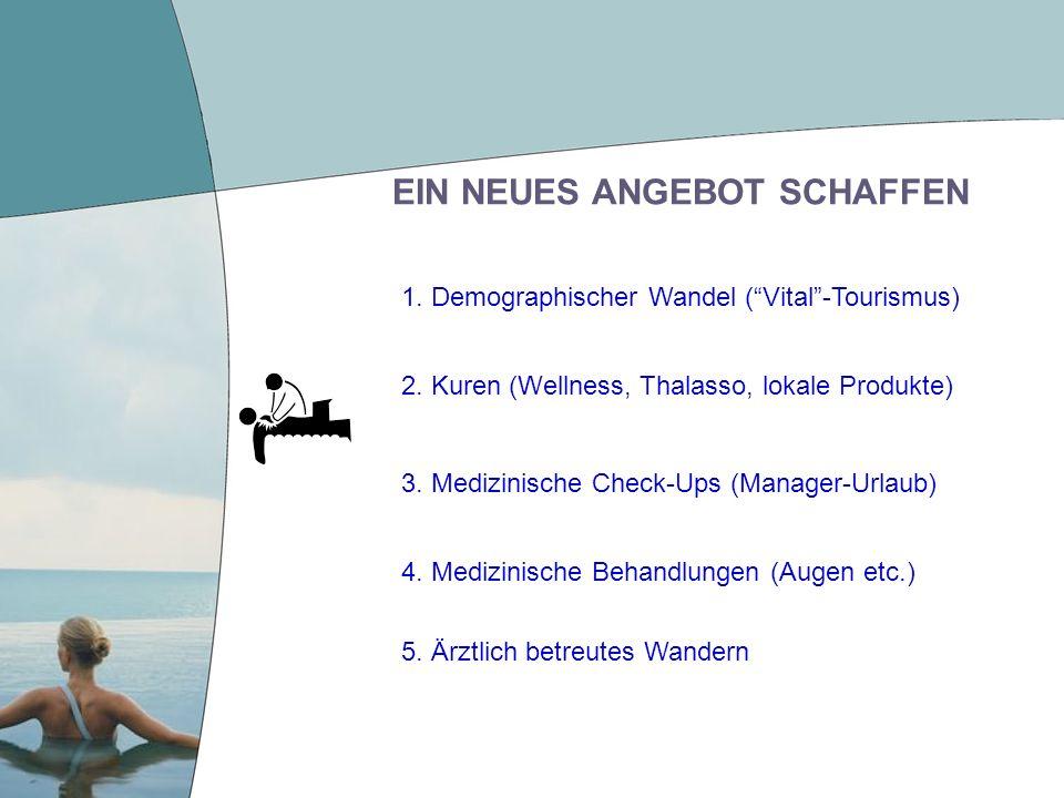 EIN NEUES ANGEBOT SCHAFFEN 1.Demographischer Wandel (Vital-Tourismus) 2.