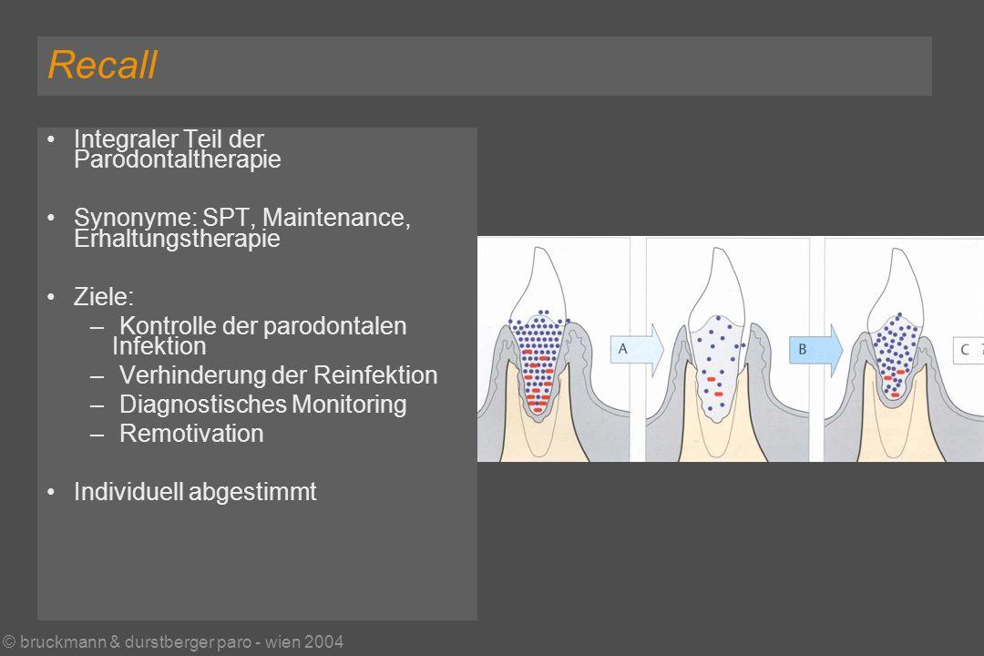 © bruckmann & durstberger paro - wien 2004 Recall Integraler Teil der Parodontaltherapie Synonyme: SPT, Maintenance, Erhaltungstherapie Ziele: –Kontrolle der parodontalen Infektion –Verhinderung der Reinfektion –Diagnostisches Monitoring –Remotivation Individuell abgestimmt