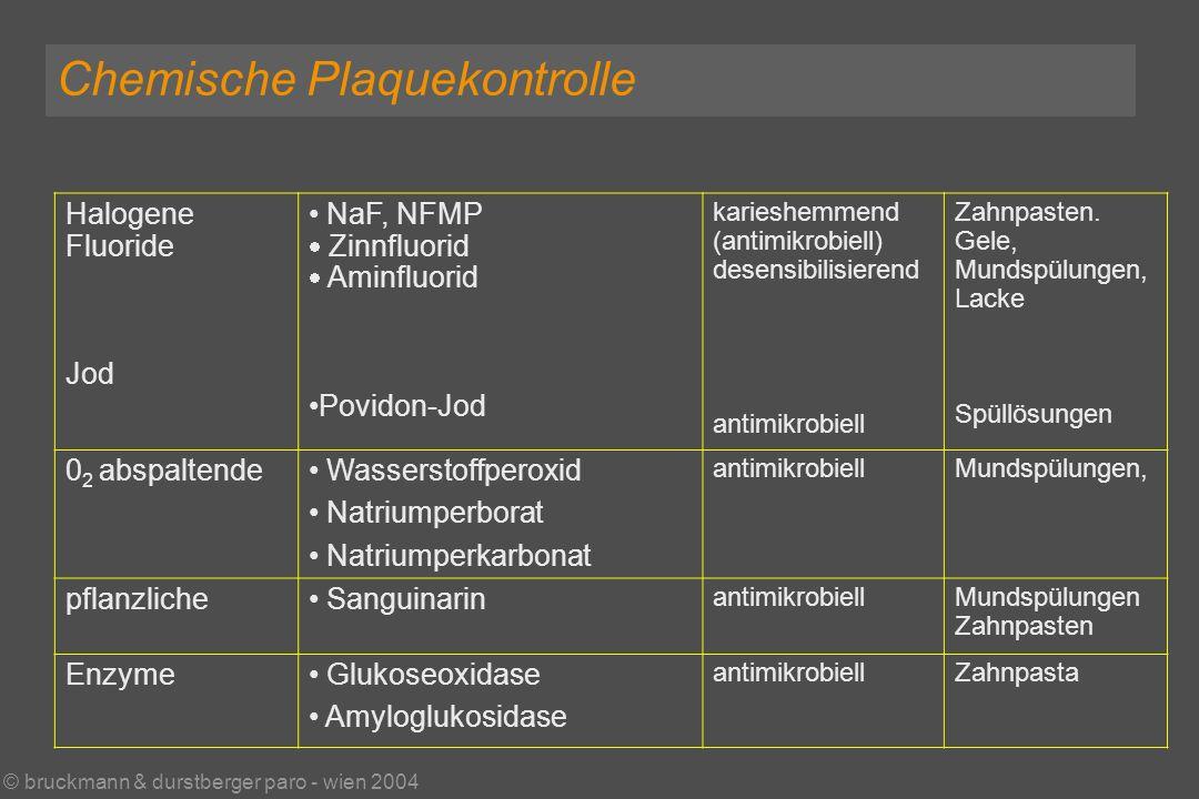 © bruckmann & durstberger paro - wien 2004 Chemische Plaquekontrolle Halogene Fluoride Jod NaF, NFMP Zinnfluorid Aminfluorid Povidon-Jod karieshemmend (antimikrobiell) desensibilisierend antimikrobiell Zahnpasten.