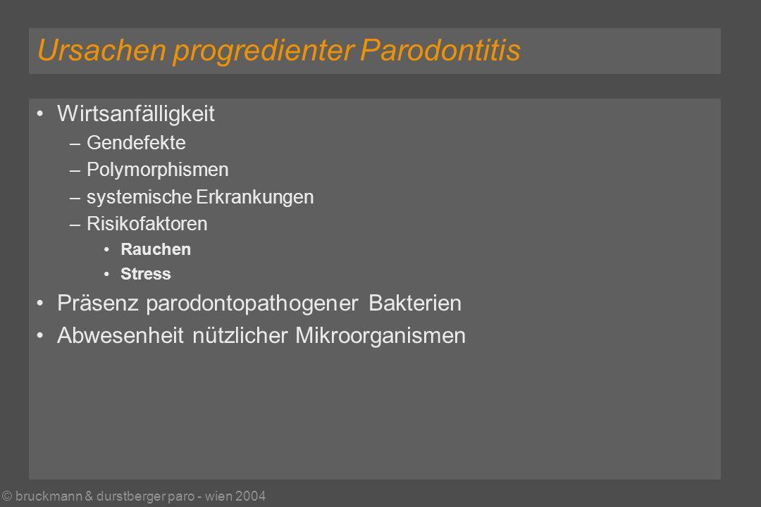 © bruckmann & durstberger paro - wien 2004 Ursachen progredienter Parodontitis Wirtsanfälligkeit –Gendefekte –Polymorphismen –systemische Erkrankungen –Risikofaktoren Rauchen Stress Präsenz parodontopathogener Bakterien Abwesenheit nützlicher Mikroorganismen