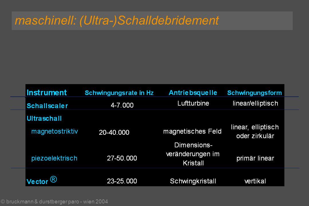 ® 20-40.000 maschinell: (Ultra-)Schalldebridement