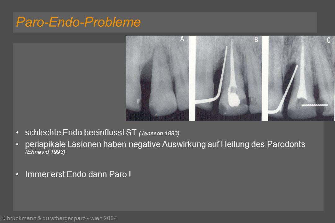 © bruckmann & durstberger paro - wien 2004 Paro-Endo-Probleme schlechte Endo beeinflusst ST (Jansson 1993) periapikale Läsionen haben negative Auswirkung auf Heilung des Parodonts (Ehnevid 1993) Immer erst Endo dann Paro !