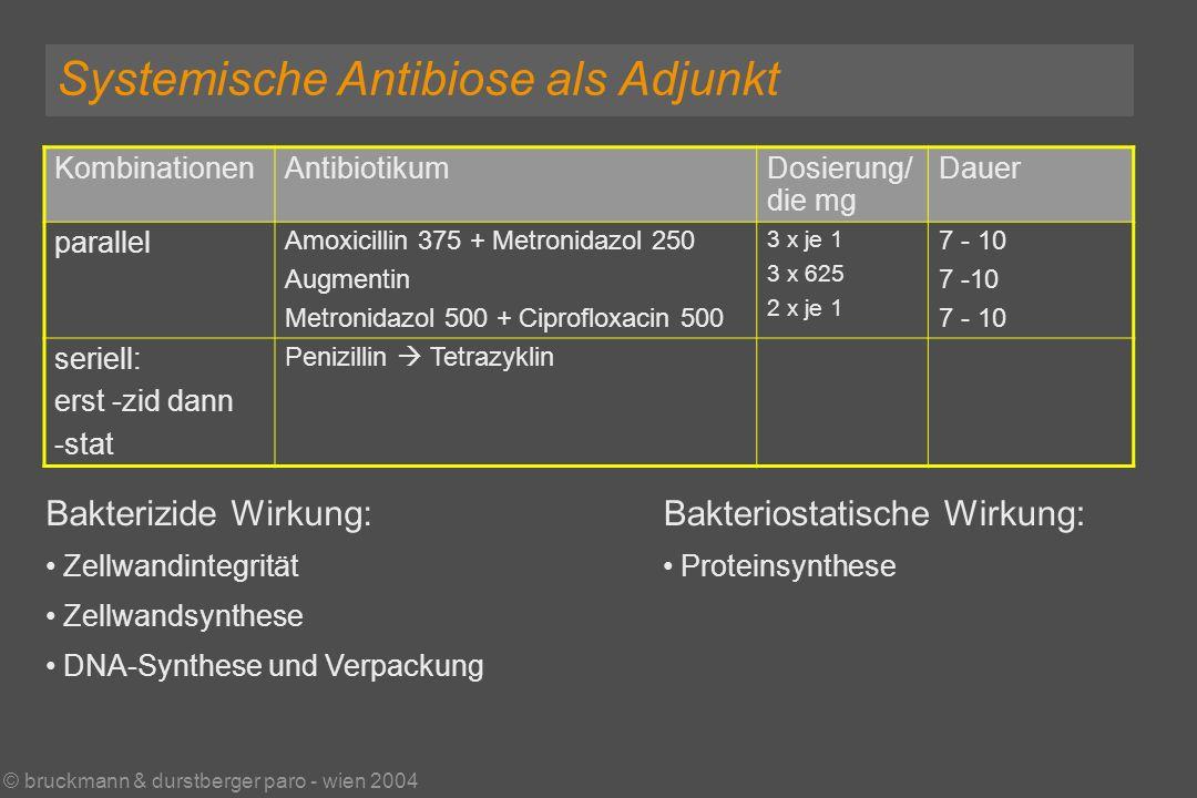 © bruckmann & durstberger paro - wien 2004 Systemische Antibiose als Adjunkt KombinationenAntibiotikumDosierung/ die mg Dauer parallel Amoxicillin 375 + Metronidazol 250 Augmentin Metronidazol 500 + Ciprofloxacin 500 3 x je 1 3 x 625 2 x je 1 7 - 10 seriell: erst -zid dann -stat Penizillin Tetrazyklin Bakterizide Wirkung: Zellwandintegrität Zellwandsynthese DNA-Synthese und Verpackung Bakteriostatische Wirkung: Proteinsynthese