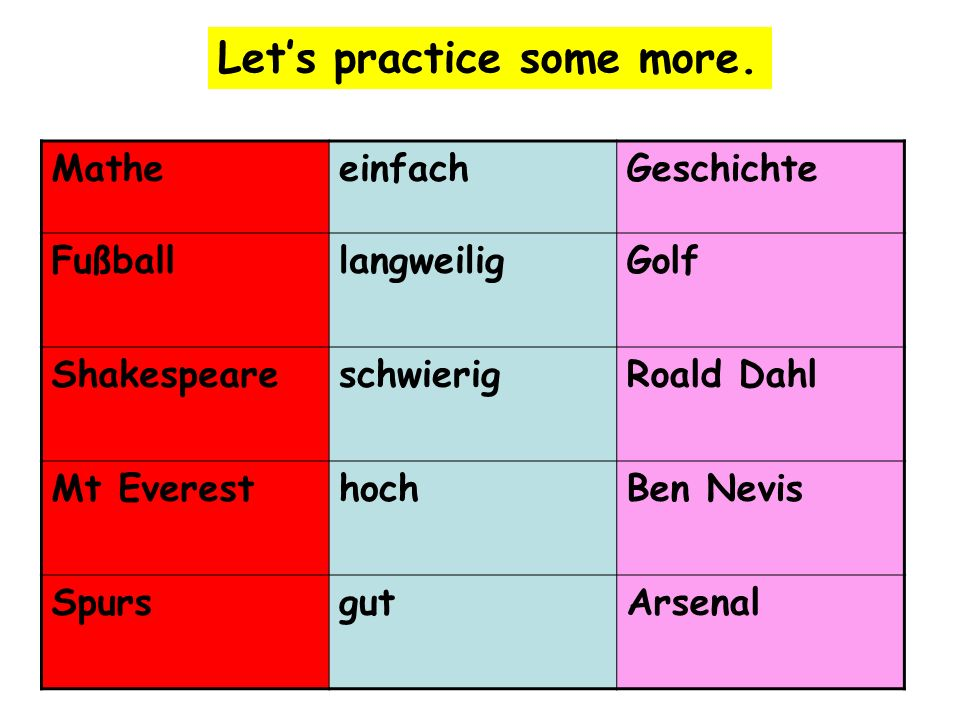 MatheeinfachGeschichte FußballlangweiligGolf ShakespeareschwierigRoald Dahl Mt EveresthochBen Nevis SpursgutArsenal Lets practice some more.