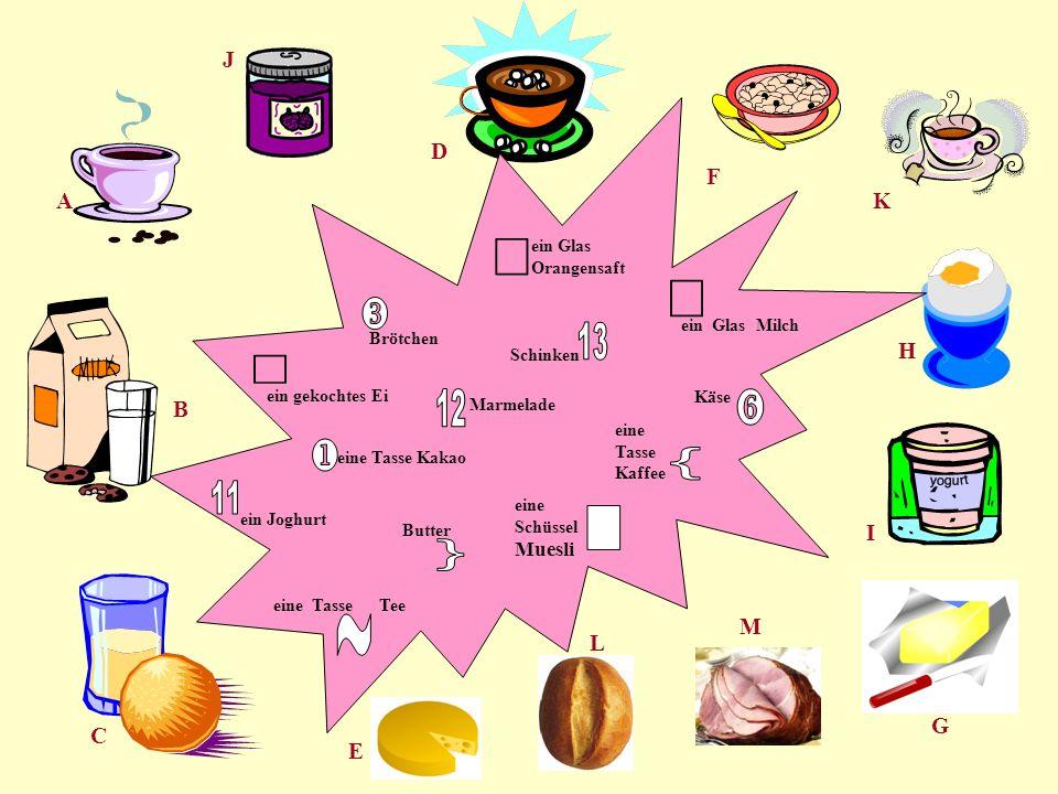 eine Tasse Kaffee eine Tasse Tee ein Glas Orangensaft ein Glas Milch ein gekochtes Ei Marmelade eine Schüssel Muesli ein Joghurt eine Tasse Kakao Käse