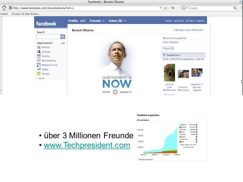 über 3 Millionen Freunde www.Techpresident.com
