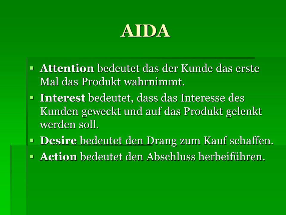 AIDA Attention bedeutet das der Kunde das erste Mal das Produkt wahrnimmt. Attention bedeutet das der Kunde das erste Mal das Produkt wahrnimmt. Inter