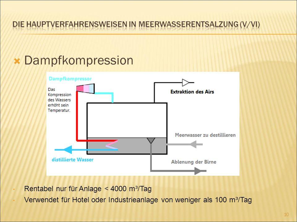 Dampfkompression Rentabel nur für Anlage < 4000 m³/Tag Verwendet für Hotel oder Industrieanlage von weniger als 100 m³/Tag 10