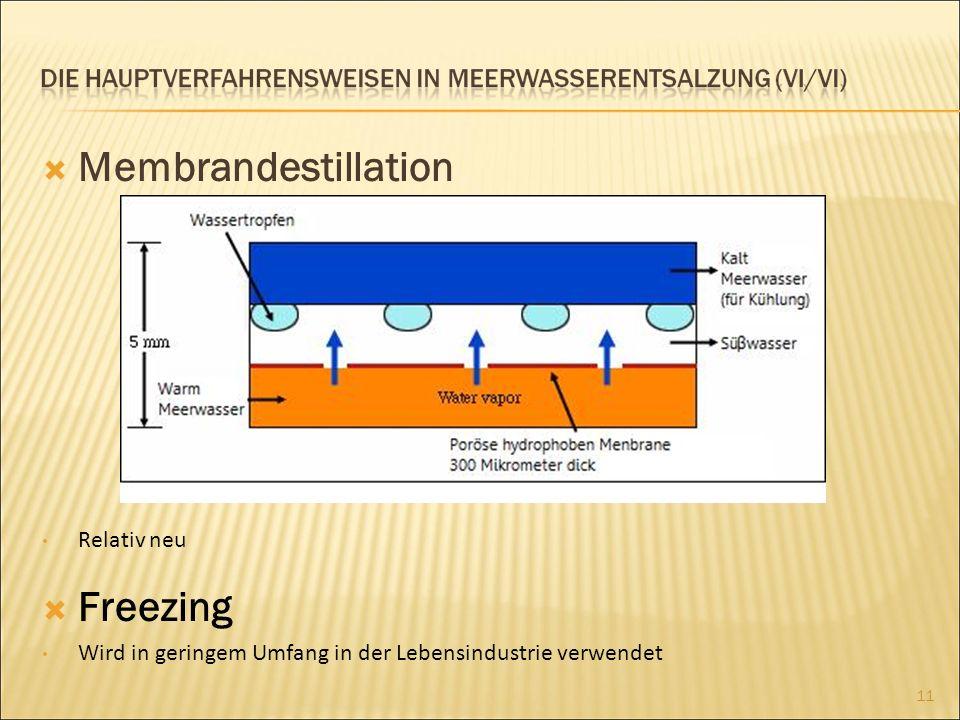 Membrandestillation Relativ neu Freezing Wird in geringem Umfang in der Lebensindustrie verwendet 11