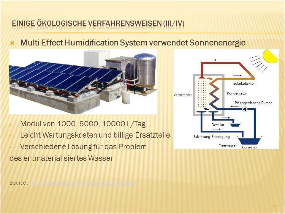 Multi Effect Humidification System verwendet Sonnenenergie Modul von 1000, 5000, 10000 L/Tag Leicht Wartungskosten und billige Ersatzteile Verschiedene Lösung für das Problem des entmaterialisiertes Wasser Source : http://www.solar-desalination.com/index.htmlhttp://www.solar-desalination.com/index.html 17