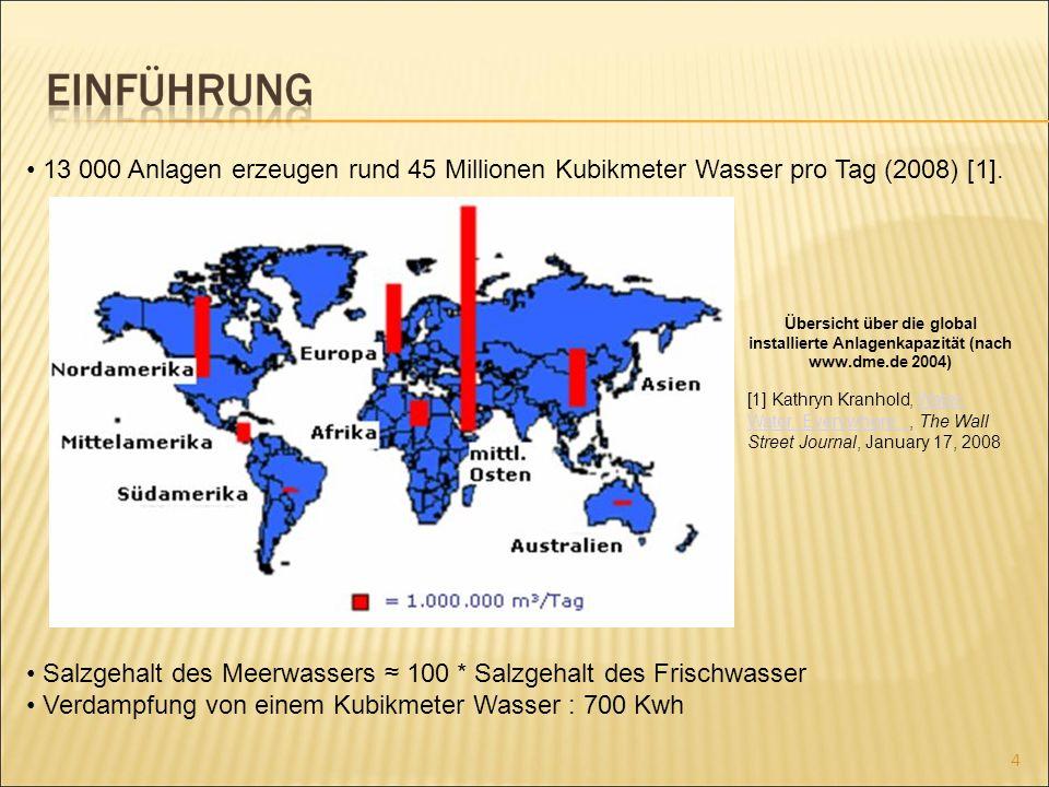 13 000 Anlagen erzeugen rund 45 Millionen Kubikmeter Wasser pro Tag (2008) [1].