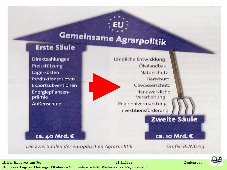 II. Bio-Kongress am See 11.11.2008 Zeulenroda Dr. Frank Augsten/Thüringer Ökoherz e.V.: Landwirtschaft: Weltmarkt vs. Regionalität?