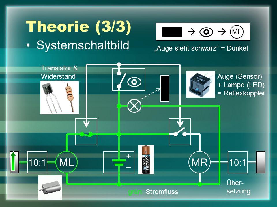 Theorie (3/3) Systemschaltbild ML + _ MR 10:1 ML Auge sieht schwarz = Dunkel Auge (Sensor) + Lampe (LED) = Reflexkoppler Transistor & Widerstand Über-