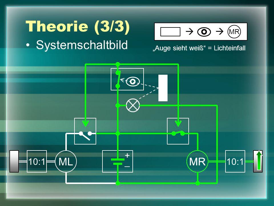 Theorie (3/3) Systemschaltbild MR + _ MLMR 10:1 MR Auge sieht weiß = Lichteinfall