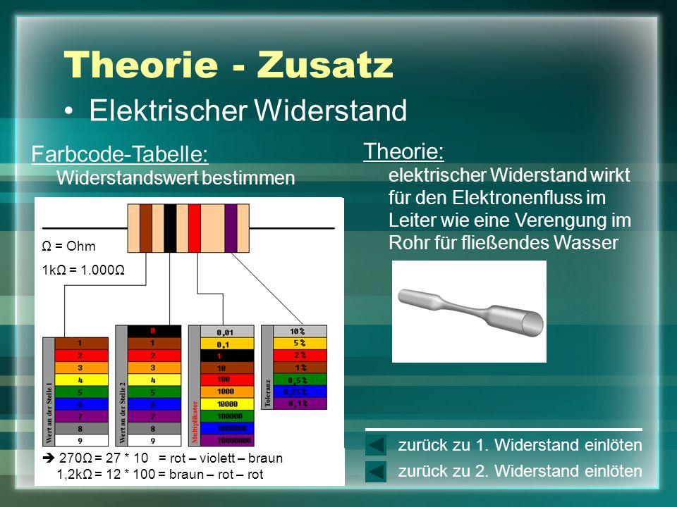 Theorie - Zusatz Elektrischer Widerstand Farbcode-Tabelle: Widerstandswert bestimmen Theorie: elektrischer Widerstand wirkt für den Elektronenfluss im