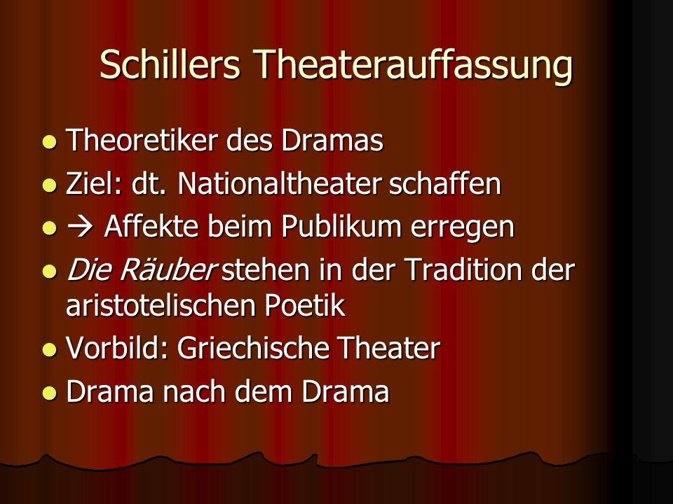 Schillers Theaterauffassung Theoretiker des Dramas Theoretiker des Dramas Ziel: dt. Nationaltheater schaffen Ziel: dt. Nationaltheater schaffen Affekt