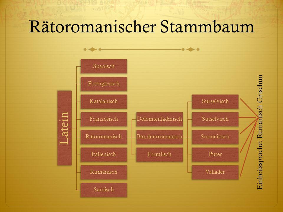 Idiome Warum ist Romanisch eine eigene Sprache.