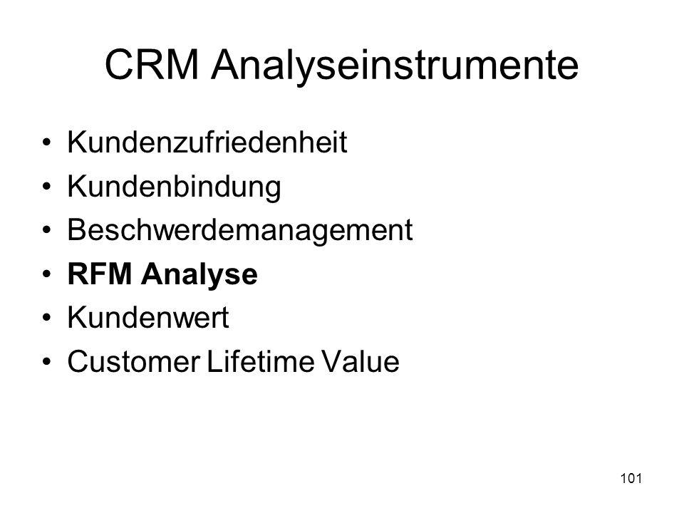101 CRM Analyseinstrumente Kundenzufriedenheit Kundenbindung Beschwerdemanagement RFM Analyse Kundenwert Customer Lifetime Value