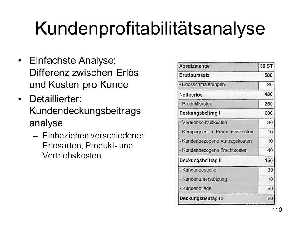 110 Kundenprofitabilitätsanalyse Einfachste Analyse: Differenz zwischen Erlös und Kosten pro Kunde Detaillierter: Kundendeckungsbeitrags analyse –Einb