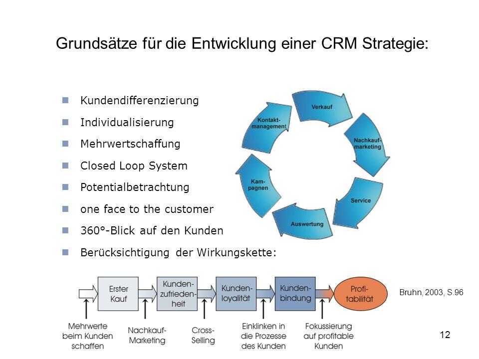 12 Kundendifferenzierung Individualisierung Mehrwertschaffung Closed Loop System Potentialbetrachtung one face to the customer 360°-Blick auf den Kund