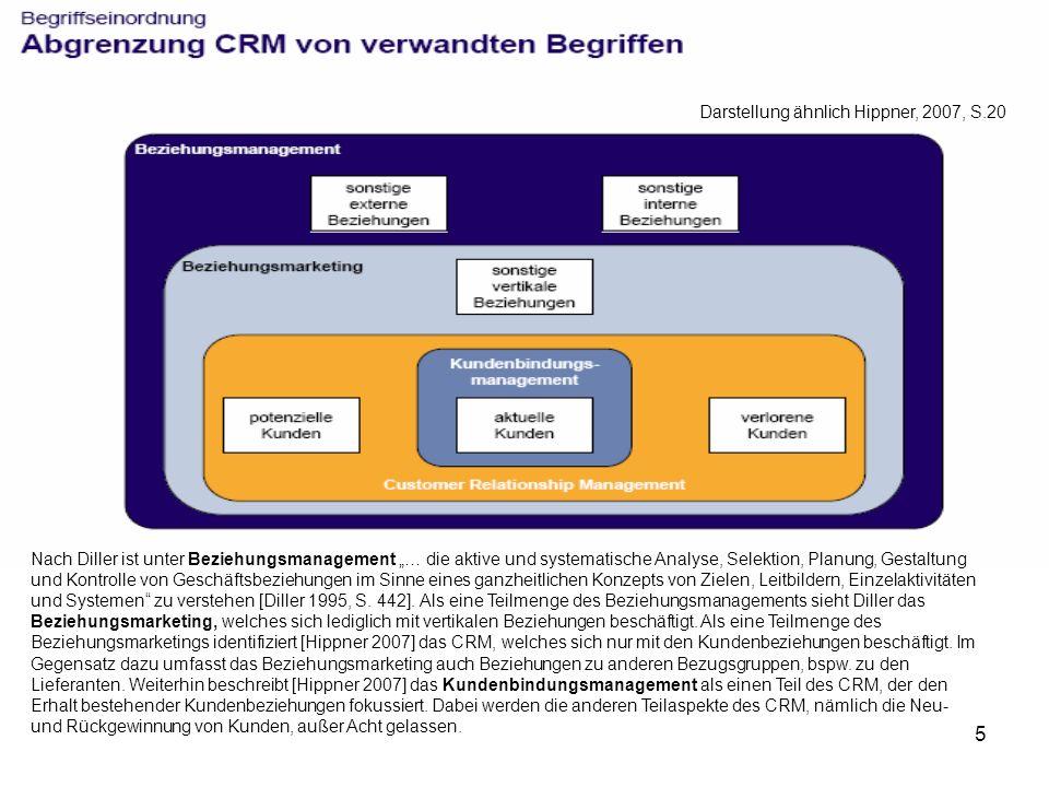 5 Darstellung ähnlich Hippner, 2007, S.20 Nach Diller ist unter Beziehungsmanagement … die aktive und systematische Analyse, Selektion, Planung, Gesta