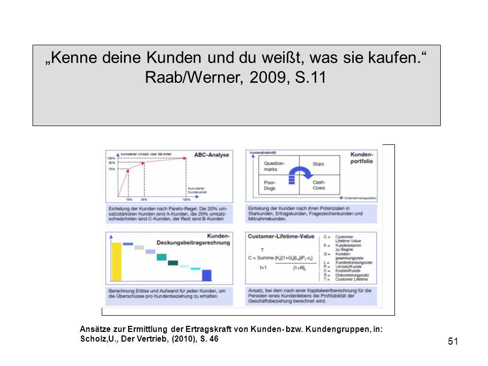 51 Kenne deine Kunden und du weißt, was sie kaufen. Raab/Werner, 2009, S.11 Ansätze zur Ermittlung der Ertragskraft von Kunden- bzw. Kundengruppen, in