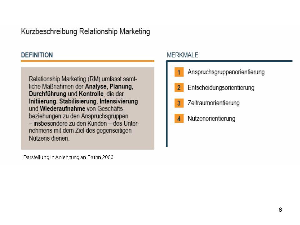 7 MarketingzielKundenakquisition Kundenakquisition, Kundenbindung, Kundenrückgewinnung MarketingstrategieAnbahnung einzelner Transaktionen: Leistungsdarstellung (5Ps) Steuerung von Beziehungen: Dialog MarketingobjektProdukteProdukte und Kunden Ökonomische Erfolgs- und Steuerungsgrößen Gewinn, Deckungsbeitrag, Umsatz Kosten Zusätzlich: Kundendeckungsbeitrag, Kundenwert BetrachtungsfristigkeitKurzfristig (einperiodig) Langfristig (mehrperiodig) AusgangspunktKonsumgütermarketingIndustriegütermarketing Dienstleistungsmarketing KLassisches Marketingverständnis Relationship Marketing Quelle: Bruhn 2009, S.12