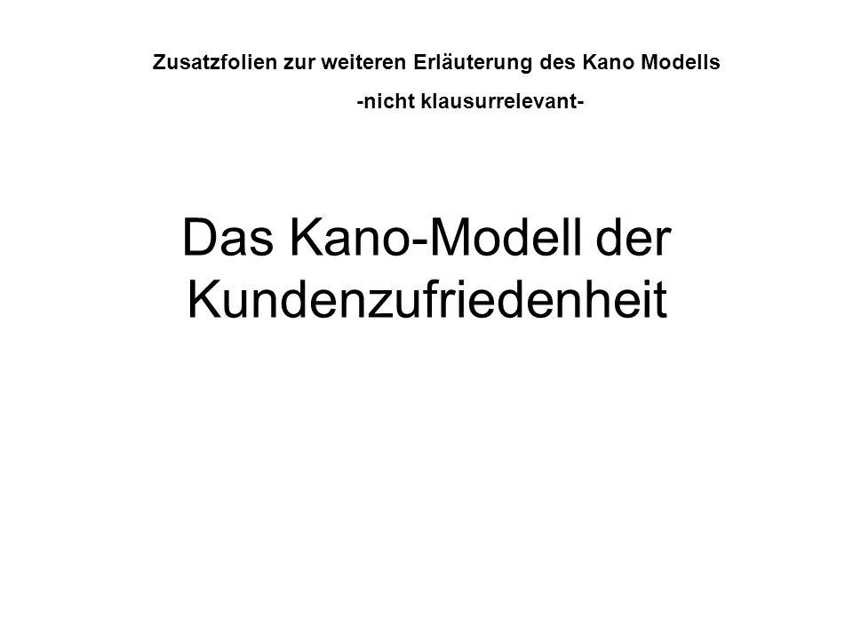 Das Kano-Modell der Kundenzufriedenheit Zusatzfolien zur weiteren Erläuterung des Kano Modells -nicht klausurrelevant-
