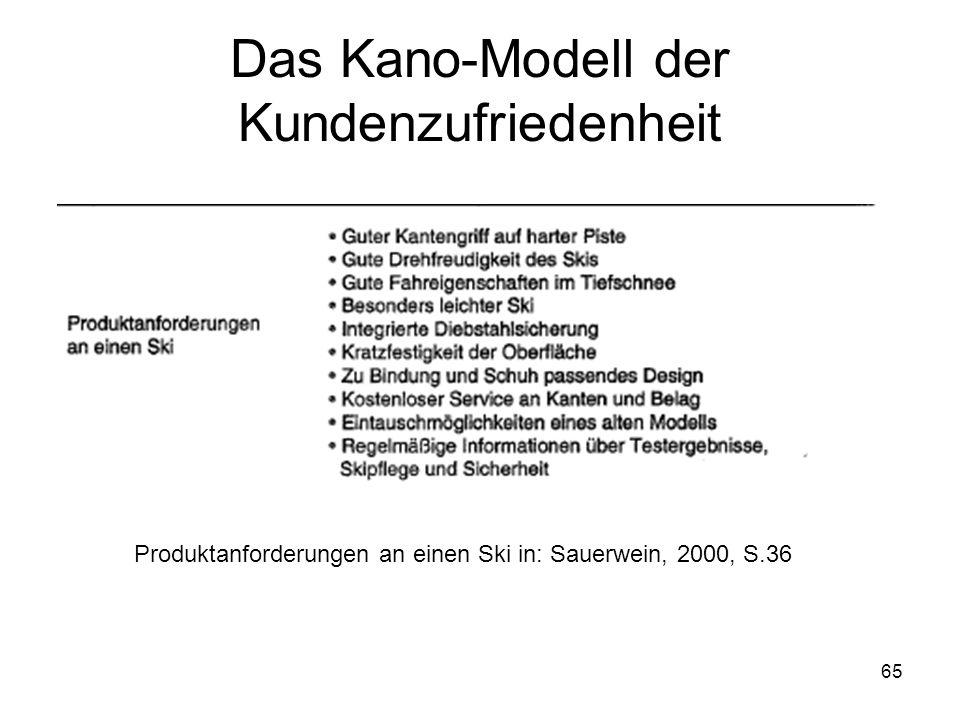 65 Das Kano-Modell der Kundenzufriedenheit Produktanforderungen an einen Ski in: Sauerwein, 2000, S.36
