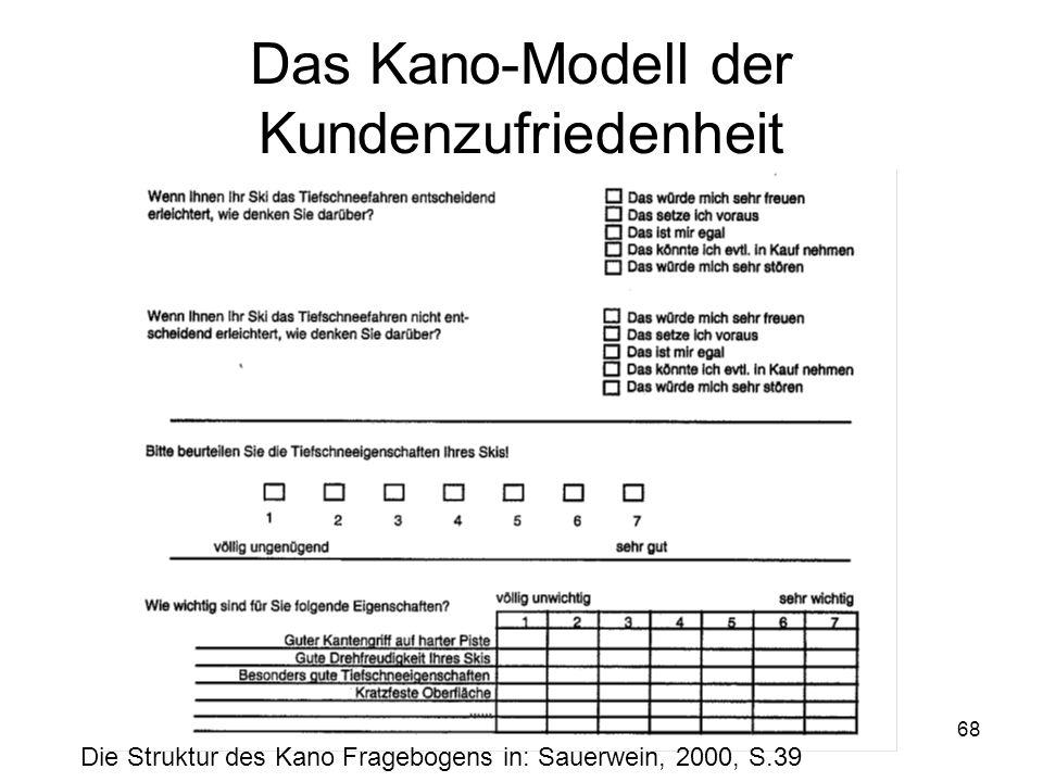 68 Das Kano-Modell der Kundenzufriedenheit Die Struktur des Kano Fragebogens in: Sauerwein, 2000, S.39