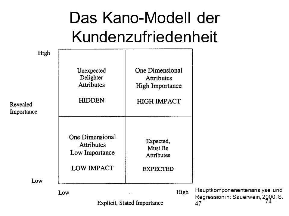 74 Das Kano-Modell der Kundenzufriedenheit Hauptkomponenentenanalyse und Regression in: Sauerwein, 2000, S. 47