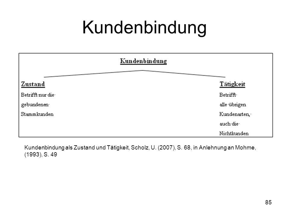 85 Kundenbindung Kundenbindung als Zustand und Tätigkeit, Scholz, U. (2007), S. 68, in Anlehnung an Mohme, (1993), S. 49