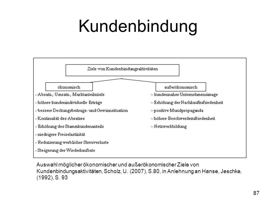 87 Kundenbindung Auswahl möglicher ökonomischer und außerökonomischer Ziele von Kundenbindungsaktivitäten, Scholz, U. (2007), S.80, in Anlehnung an Ha