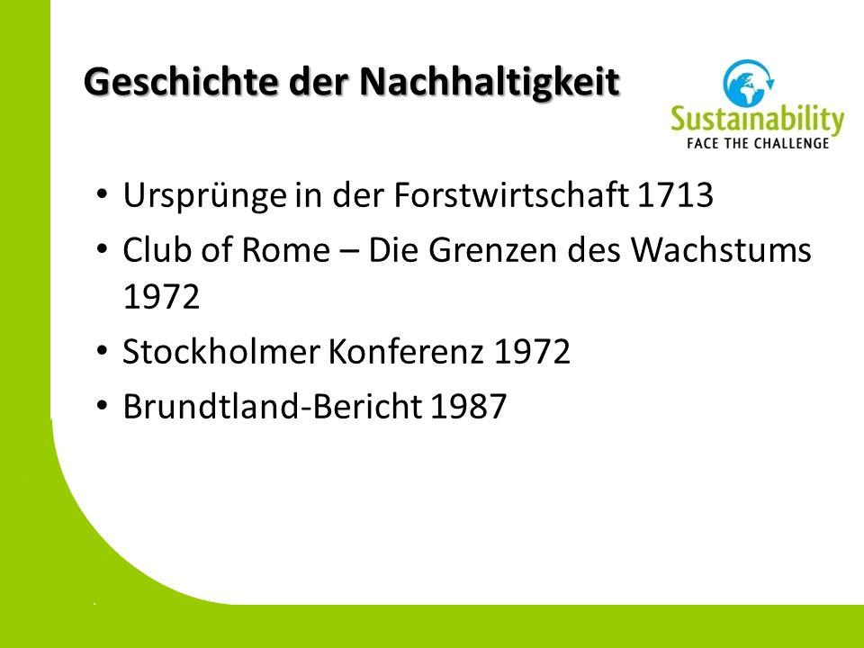 Geschichte der Nachhaltigkeit Ursprünge in der Forstwirtschaft 1713 Club of Rome – Die Grenzen des Wachstums 1972 Stockholmer Konferenz 1972 Brundtland-Bericht 1987
