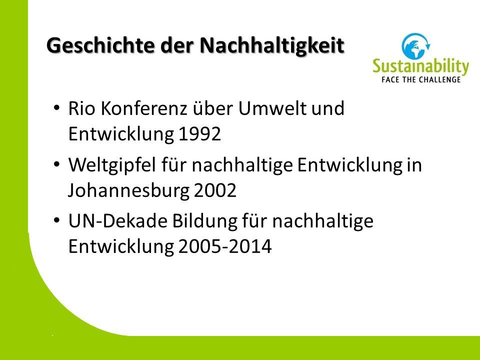 Geschichte der Nachhaltigkeit Rio Konferenz über Umwelt und Entwicklung 1992 Weltgipfel für nachhaltige Entwicklung in Johannesburg 2002 UN-Dekade Bildung für nachhaltige Entwicklung 2005-2014