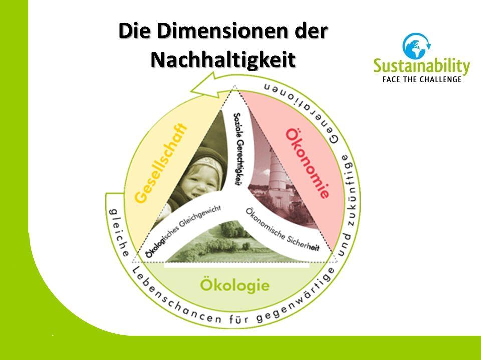 Die Dimensionen der Nachhaltigkeit
