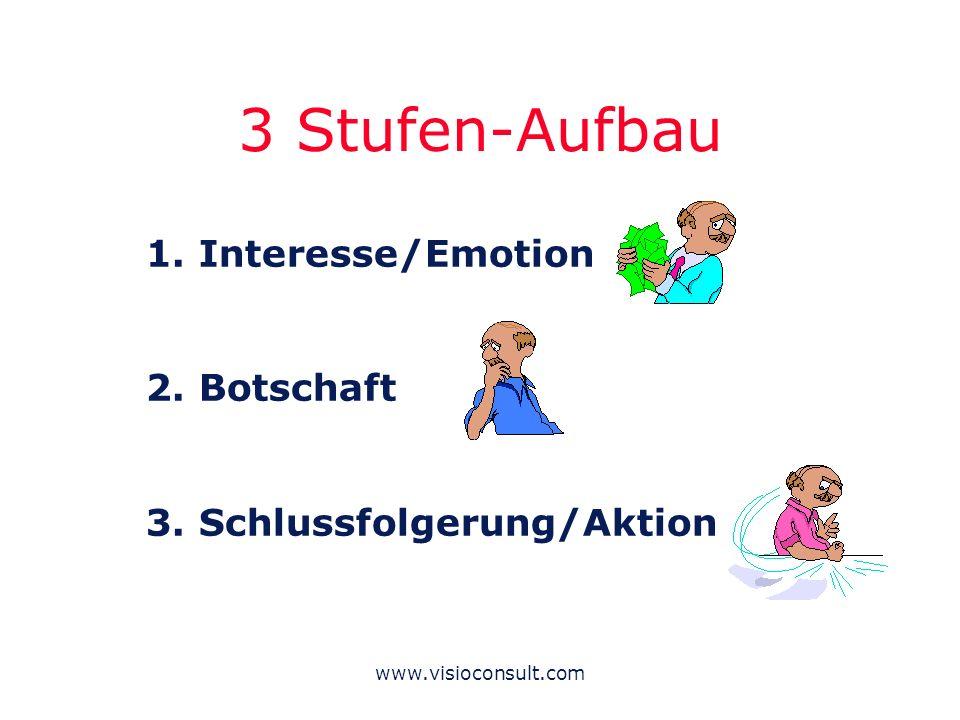 www.visioconsult.com 3 Stufen-Aufbau 1. Interesse/Emotion 2. Botschaft 3. Schlussfolgerung/Aktion