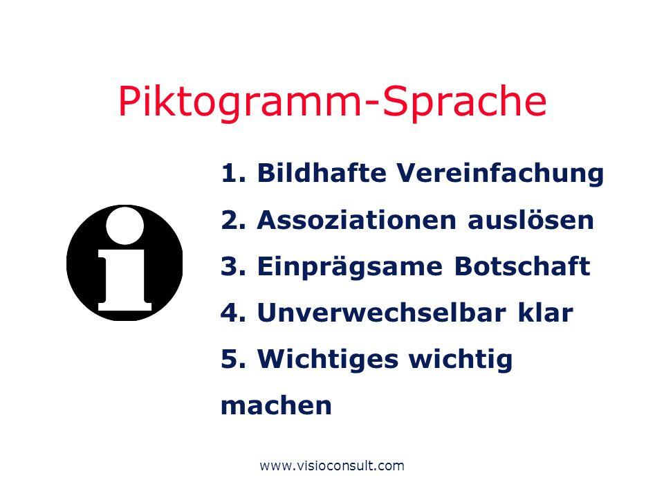 www.visioconsult.com Piktogramm-Sprache 1. Bildhafte Vereinfachung 2. Assoziationen auslösen 3. Einprägsame Botschaft 4. Unverwechselbar klar 5. Wicht
