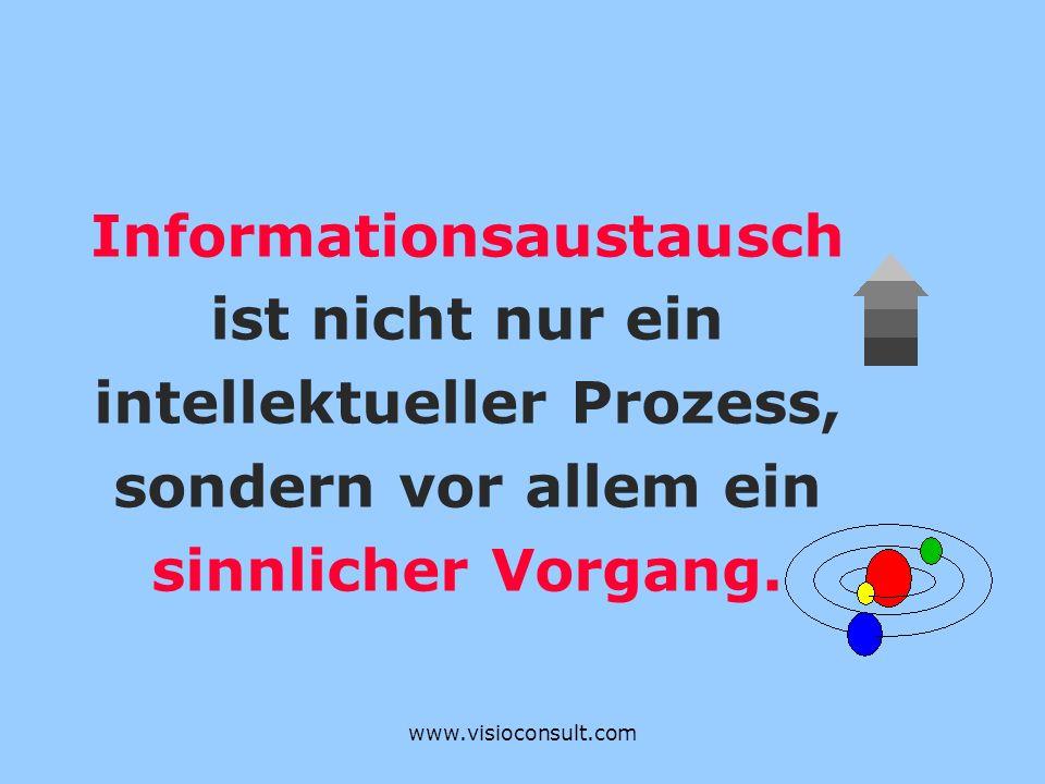 www.visioconsult.com Informationsaustausch ist nicht nur ein intellektueller Prozess, sondern vor allem ein sinnlicher Vorgang.