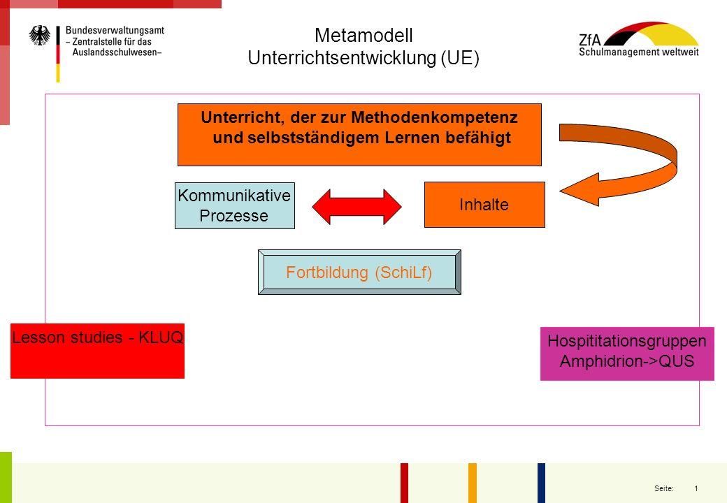 1 Seite: Metamodell Unterrichtsentwicklung (UE) Unterricht, der zur Methodenkompetenz und selbstständigem Lernen befähigt Kommunikative Prozesse Inhalte Lesson studies - KLUQ Hospititationsgruppen Amphidrion->QUS Fortbildung (SchiLf)