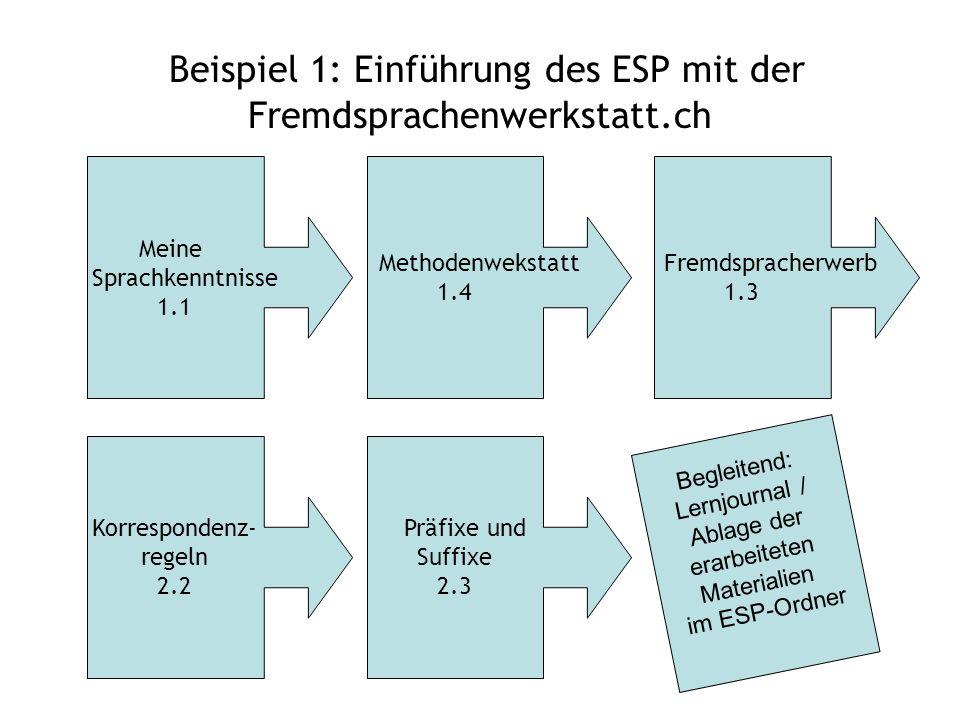 Beispiel 1: Einführung des ESP mit der Fremdsprachenwerkstatt.ch Meine Sprachkenntnisse 1.1 Methodenwekstatt 1.4 Fremdspracherwerb 1.3 Korrespondenz-