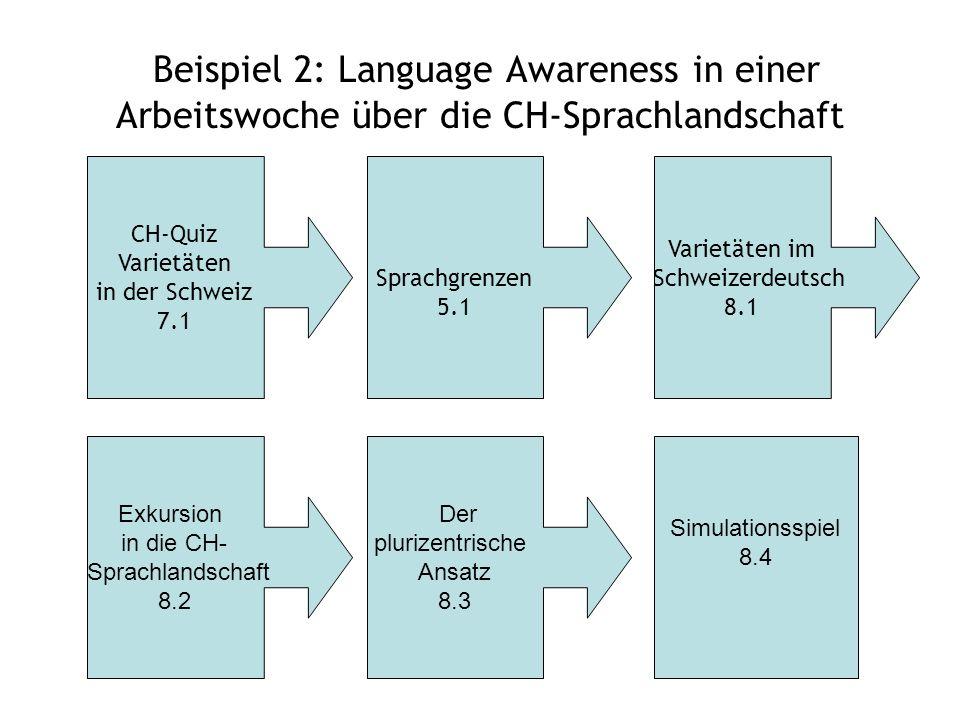 Beispiel 2: Language Awareness in einer Arbeitswoche über die CH-Sprachlandschaft CH-Quiz Varietäten in der Schweiz 7.1 Sprachgrenzen 5.1 Varietäten i