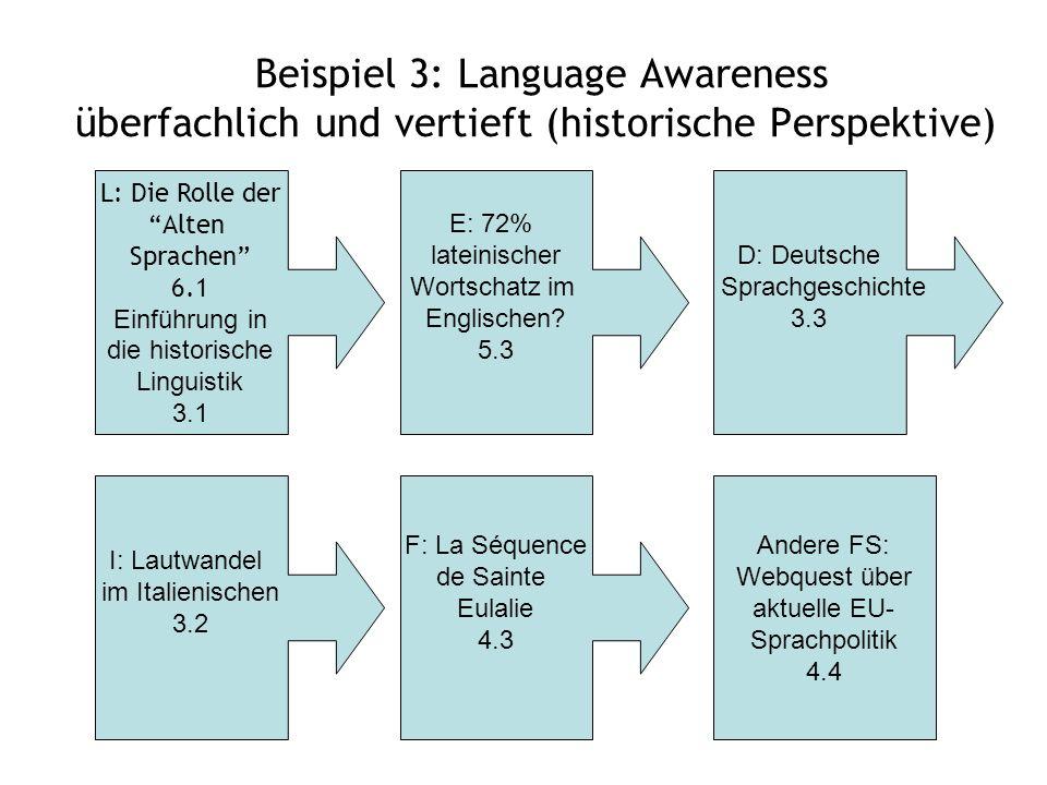 Beispiel 3: Language Awareness überfachlich und vertieft (historische Perspektive) L: Die Rolle der Alten Sprachen 6.1 Einführung in die historische L