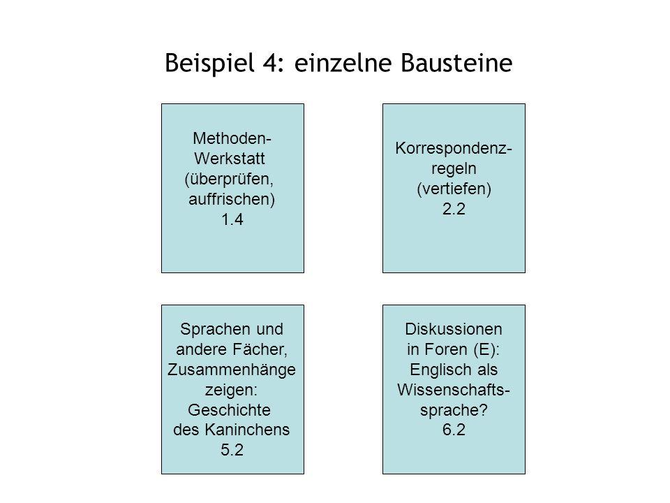Beispiel 4: einzelne Bausteine Korrespondenz- regeln (vertiefen) 2.2 Diskussionen in Foren (E): Englisch als Wissenschafts- sprache? 6.2 Sprachen und