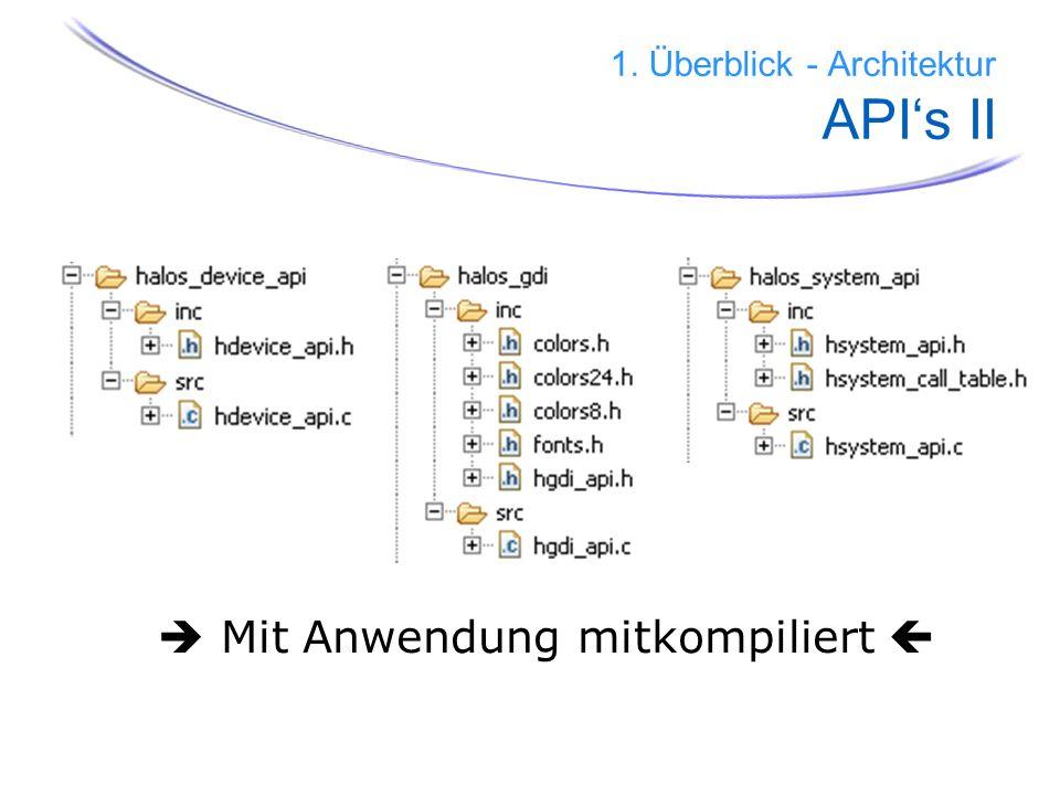 12 Mit Anwendung mitkompiliert 1. Überblick - Architektur APIs II