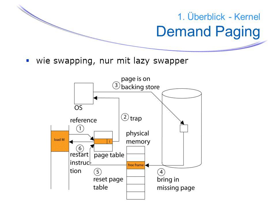 18 1. Überblick - Kernel Demand Paging wie swapping, nur mit lazy swapper