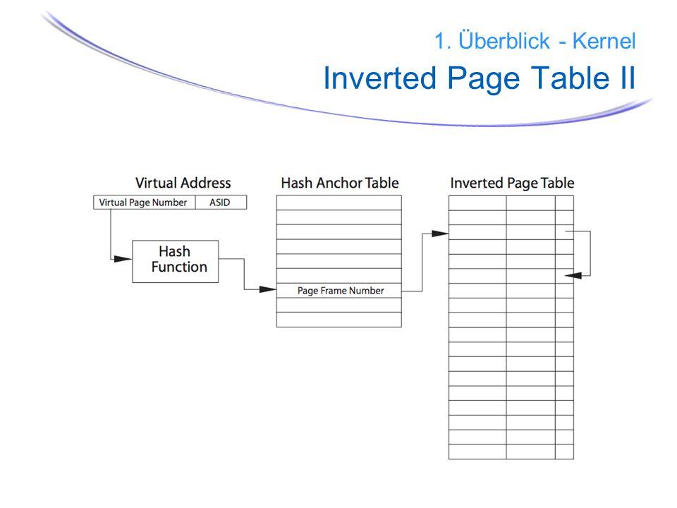 21 1. Überblick - Kernel Inverted Page Table II