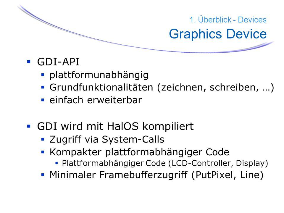 29 GDI-API plattformunabhängig Grundfunktionalitäten (zeichnen, schreiben, …) einfach erweiterbar GDI wird mit HalOS kompiliert Zugriff via System-Cal